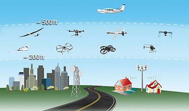 Zona de control de drones