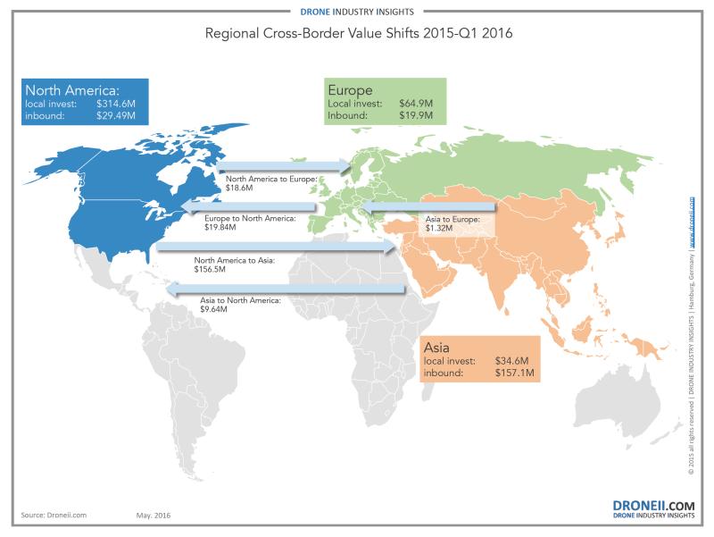 Mapa de las inversiones en drones