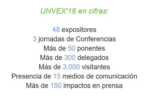 Cifras UNVEX 2016