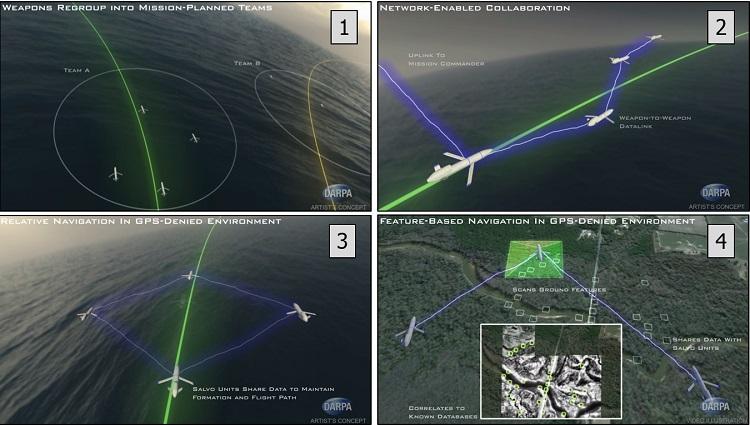 Proyecto CODE DARPA