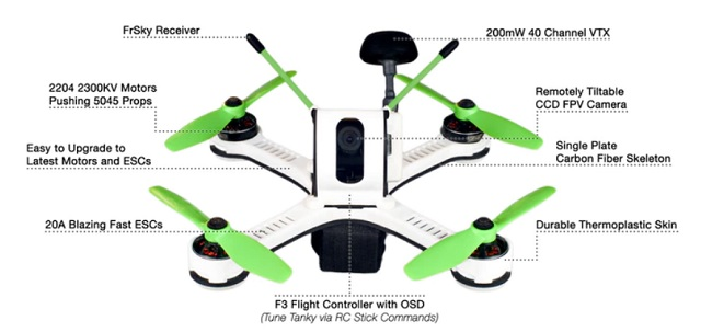 Gráfico características Tanky Drone
