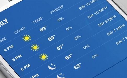 The Weather Company AirMap predicción meteorológica drones