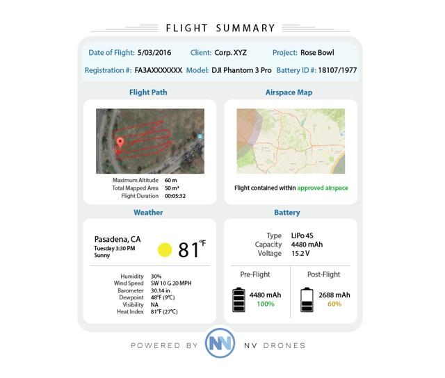 informe vuelo NVdrones