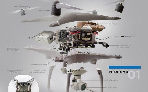 drone partes infografia